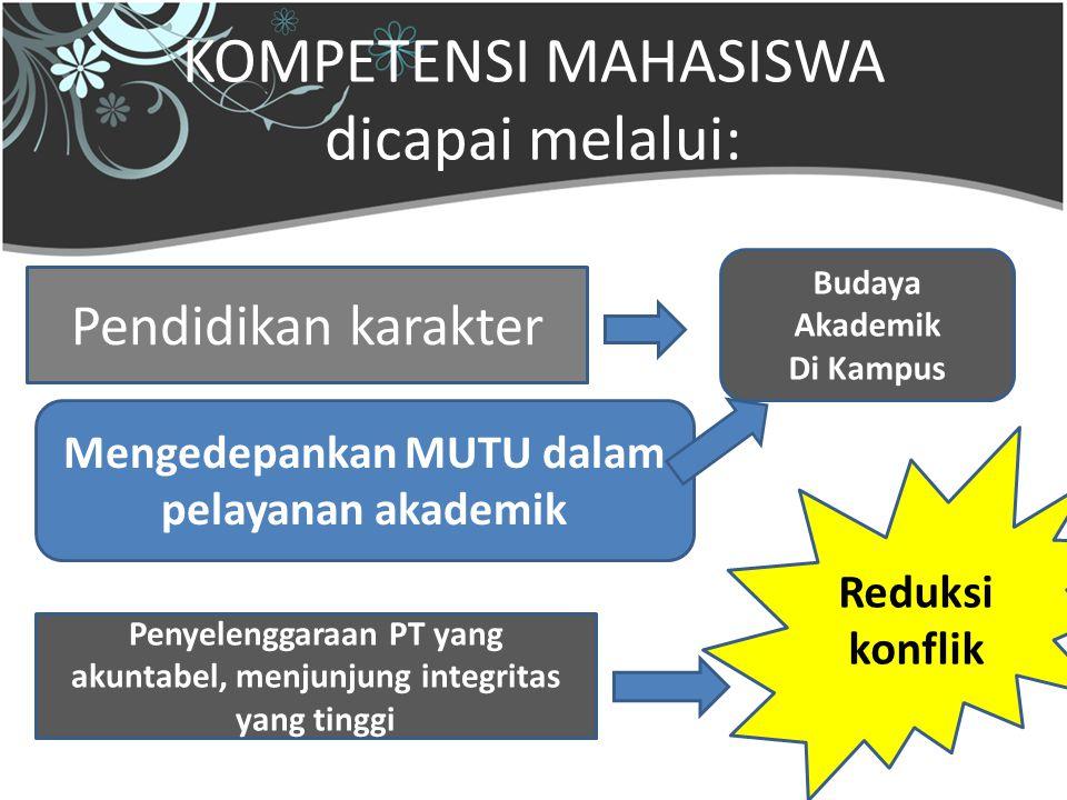 KOMPETENSI MAHASISWA dicapai melalui: