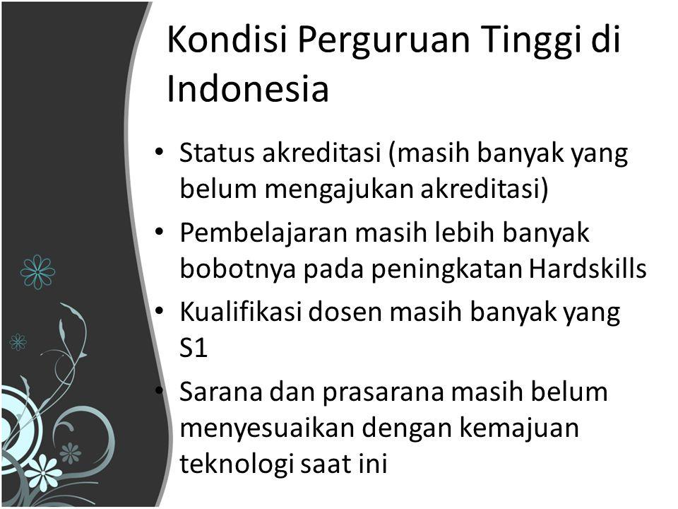 Kondisi Perguruan Tinggi di Indonesia