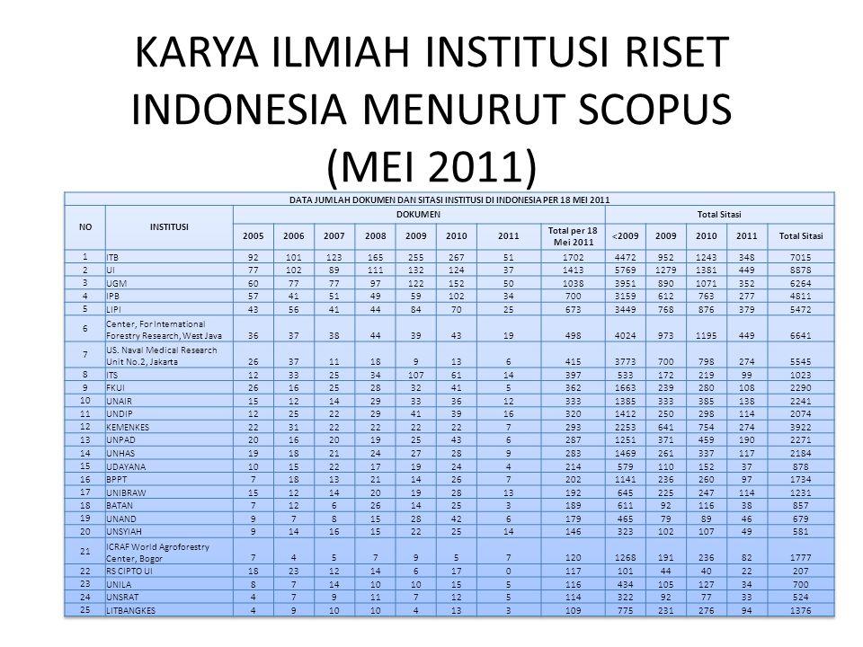 KARYA ILMIAH INSTITUSI RISET INDONESIA MENURUT SCOPUS (MEI 2011)