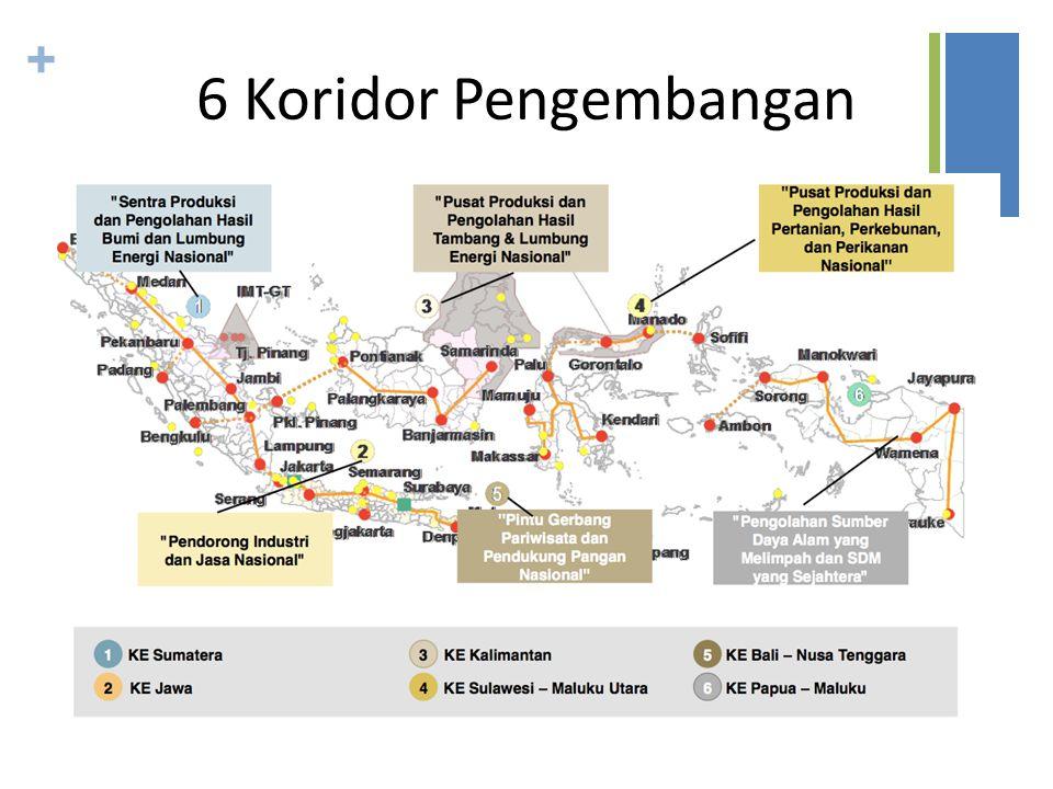 6 Koridor Pengembangan
