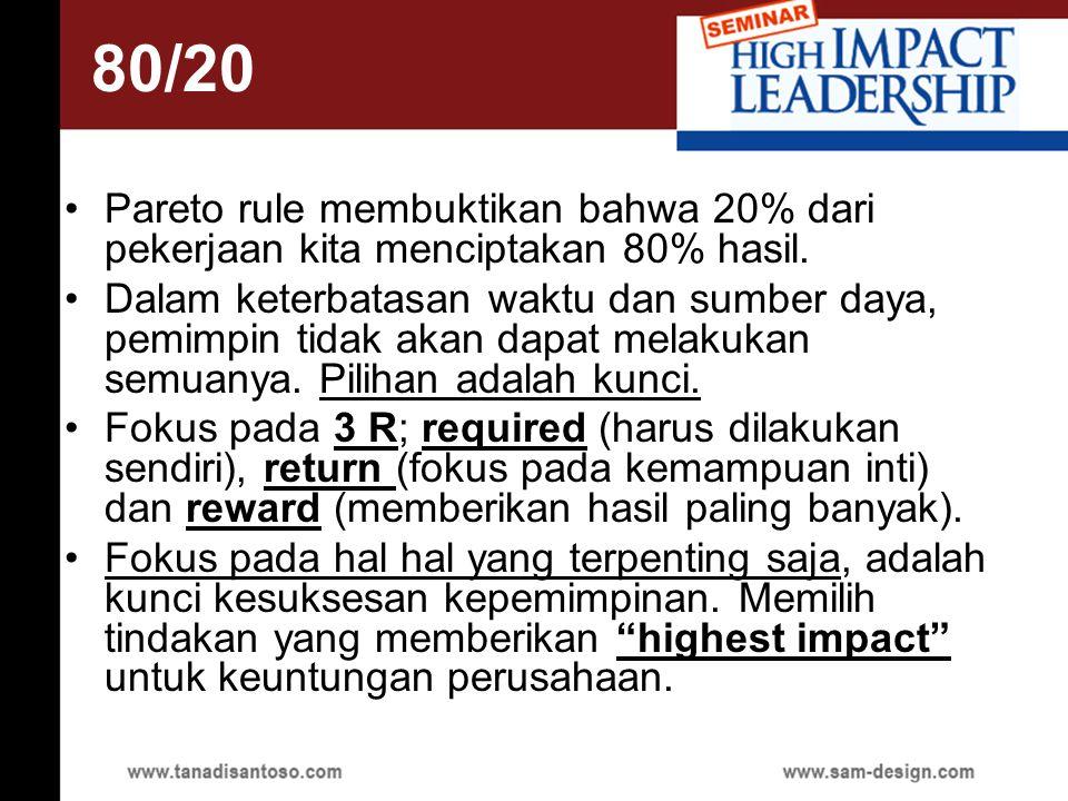 80/20 Pareto rule membuktikan bahwa 20% dari pekerjaan kita menciptakan 80% hasil.