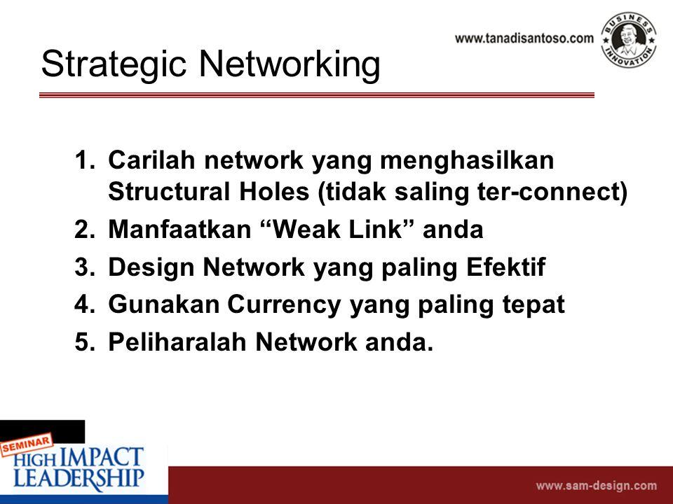Strategic Networking Carilah network yang menghasilkan Structural Holes (tidak saling ter-connect) Manfaatkan Weak Link anda.