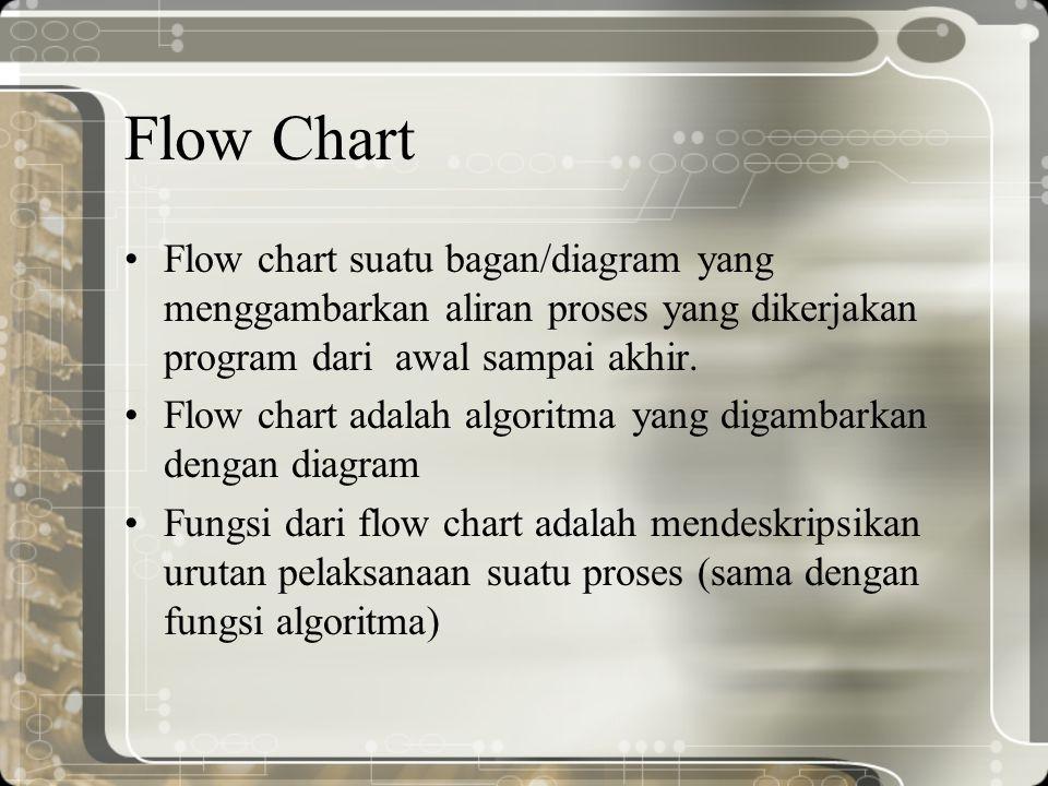 Flow Chart Flow chart suatu bagan/diagram yang menggambarkan aliran proses yang dikerjakan program dari awal sampai akhir.