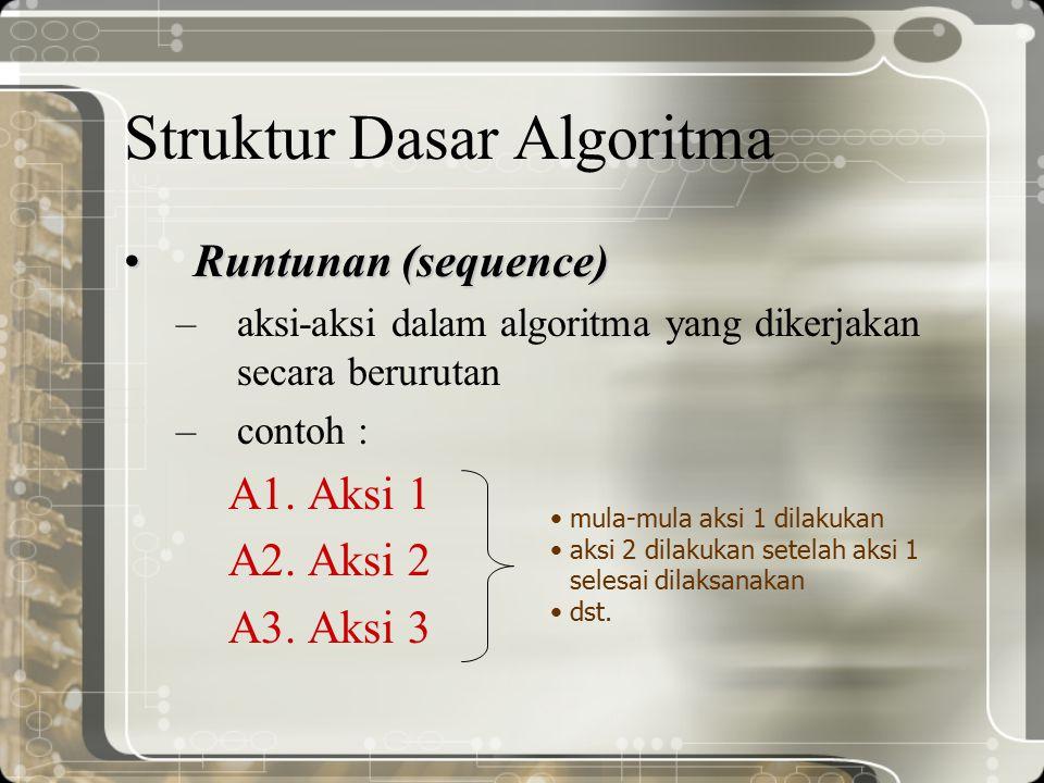 Struktur Dasar Algoritma