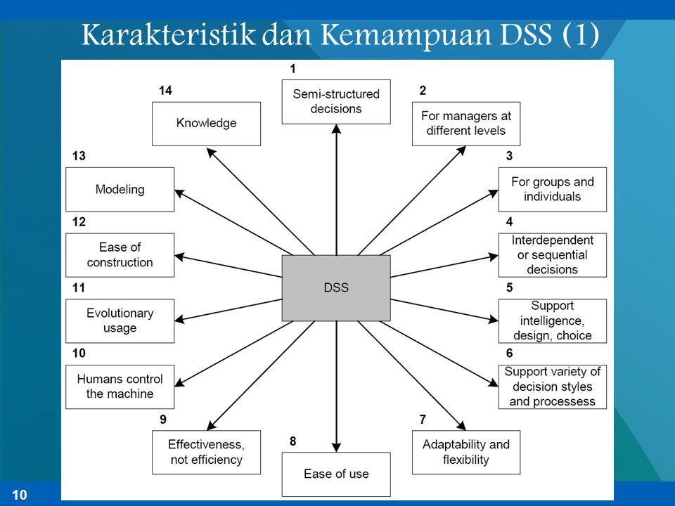 Karakteristik dan Kemampuan DSS (1)