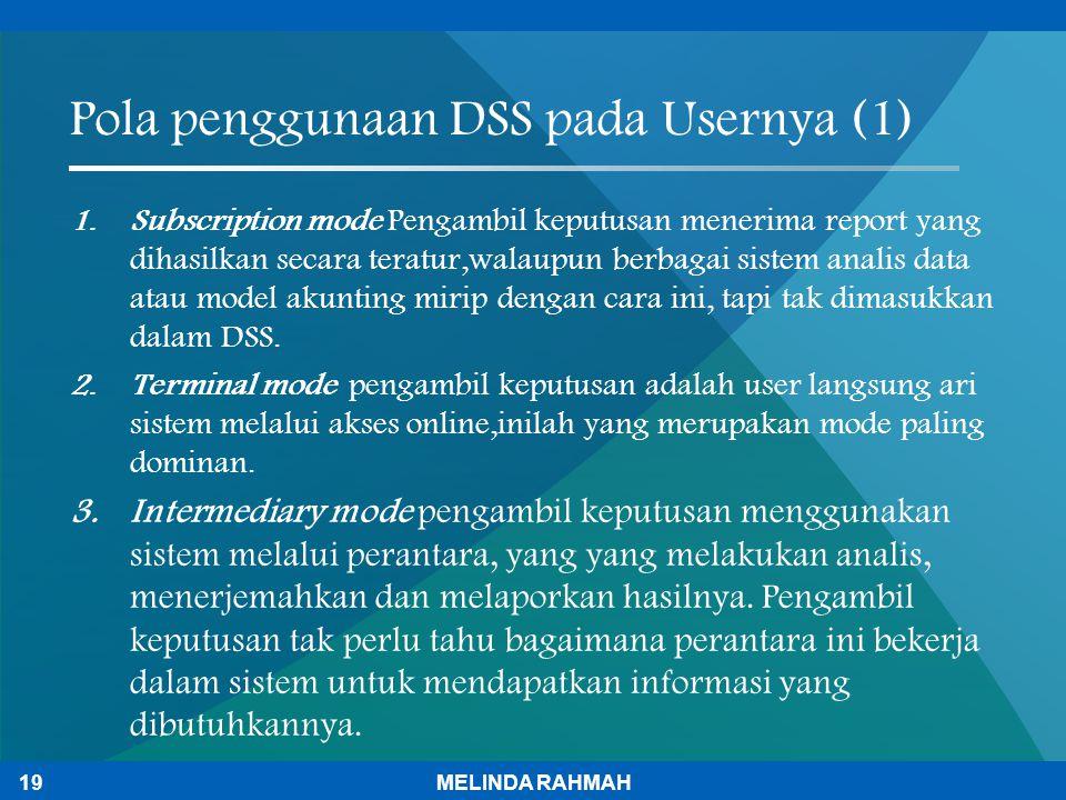 Pola penggunaan DSS pada Usernya (1)