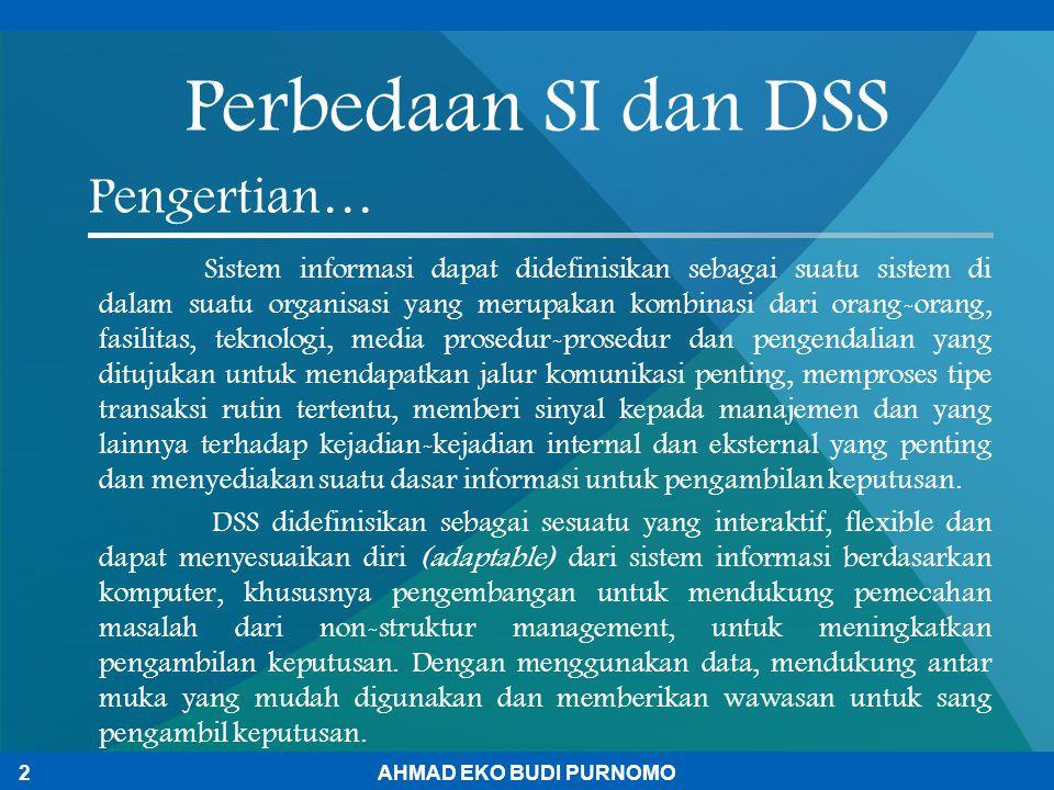 Perbedaan SI dan DSS Pengertian…