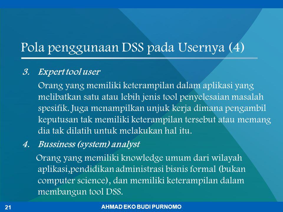 Pola penggunaan DSS pada Usernya (4)