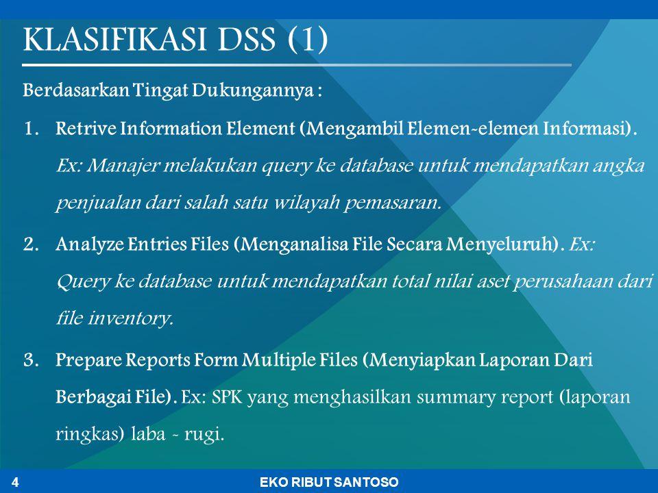KLASIFIKASI DSS (1) Berdasarkan Tingat Dukungannya :