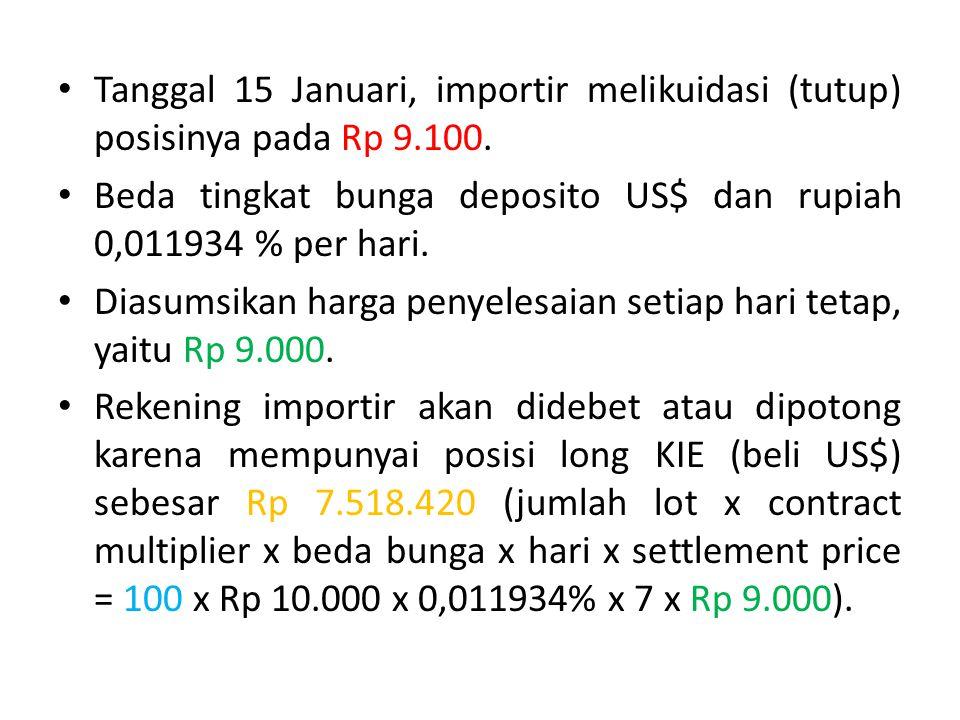 Tanggal 15 Januari, importir melikuidasi (tutup) posisinya pada Rp 9