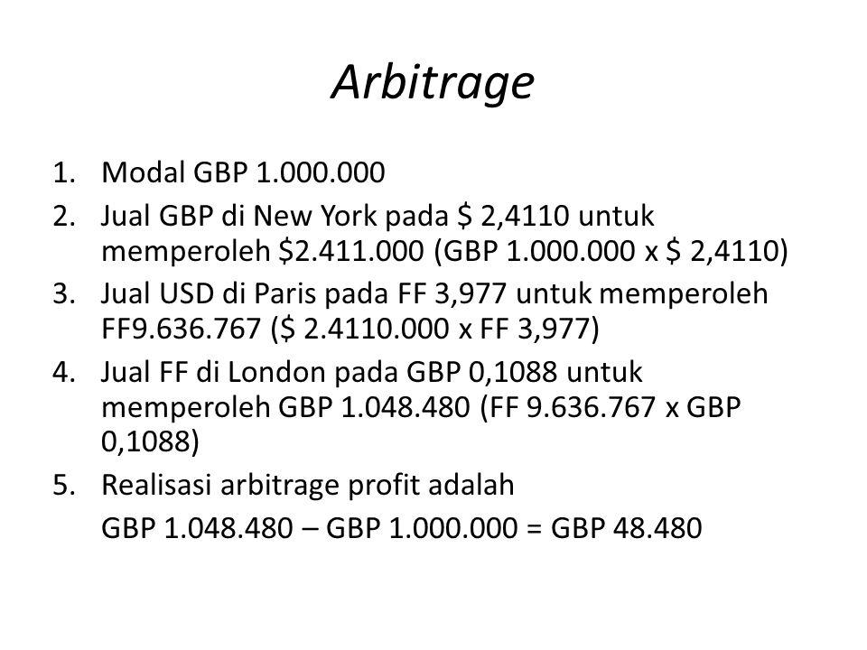 Arbitrage Modal GBP 1.000.000. Jual GBP di New York pada $ 2,4110 untuk memperoleh $2.411.000 (GBP 1.000.000 x $ 2,4110)