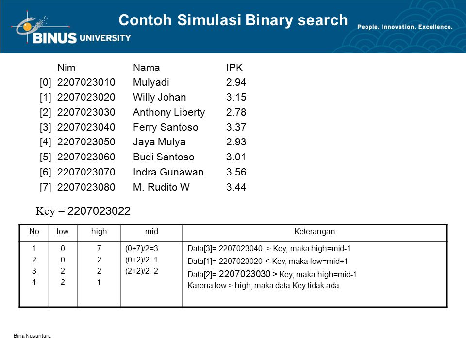 Contoh Simulasi Binary search