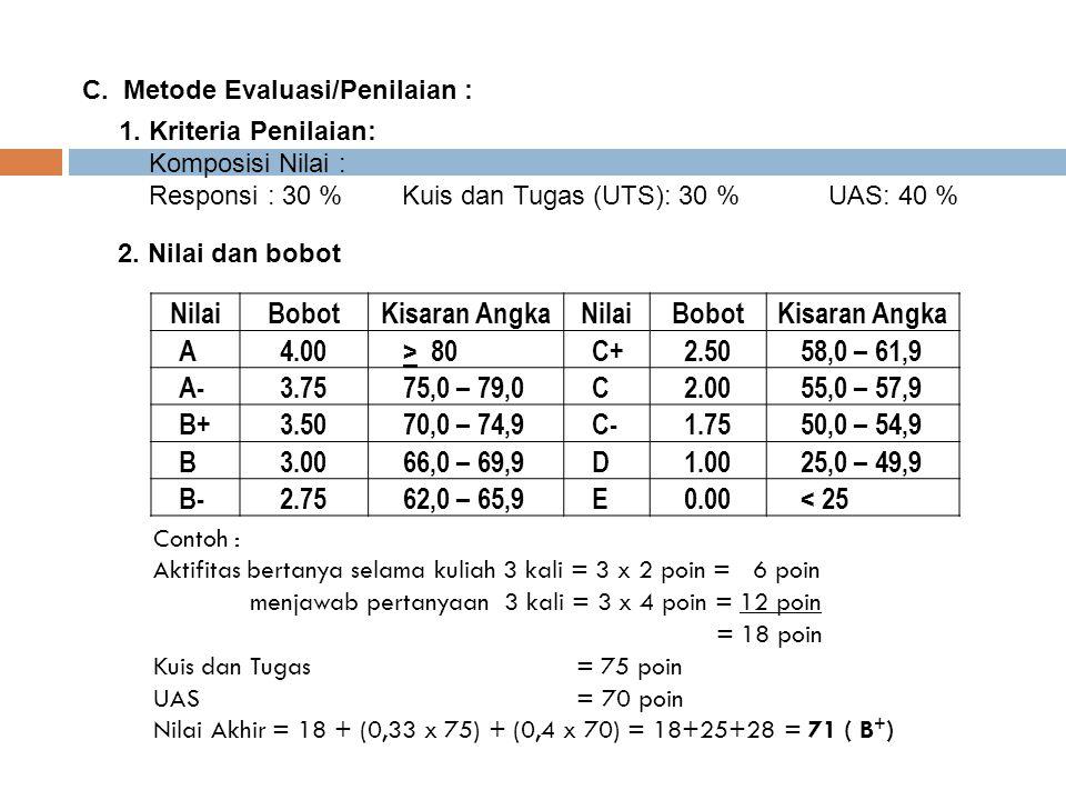 Nilai Bobot Kisaran Angka A 4.00 > 80 C+ 2.50 58,0 – 61,9 A- 3.75