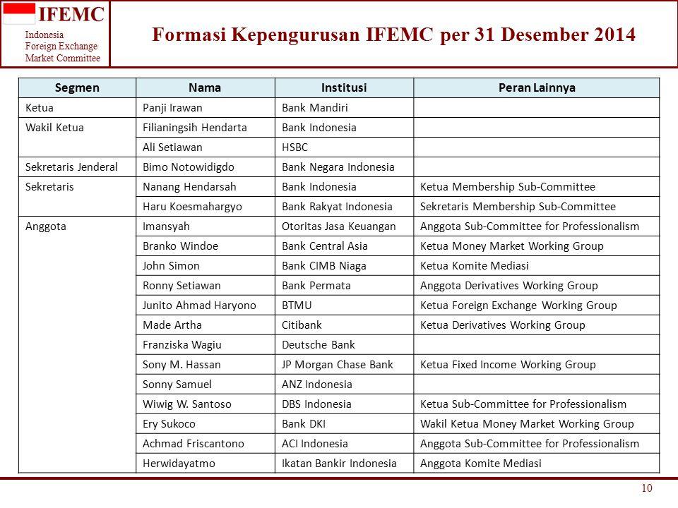 Formasi Kepengurusan IFEMC per 31 Desember 2014