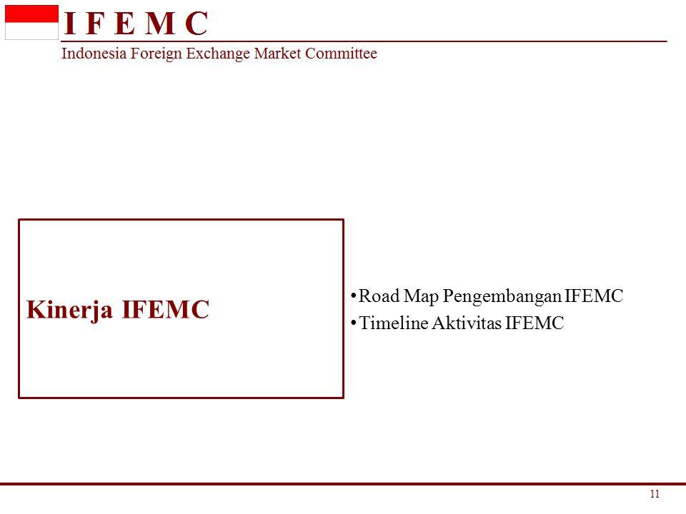 Kinerja IFEMC Road Map Pengembangan IFEMC Timeline Aktivitas IFEMC
