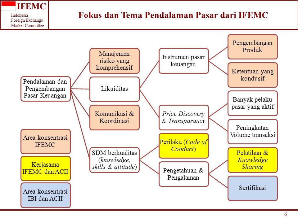 Fokus dan Tema Pendalaman Pasar dari IFEMC