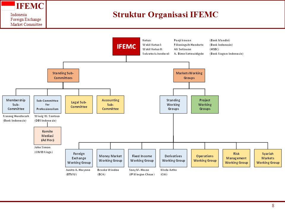 Struktur Organisasi IFEMC