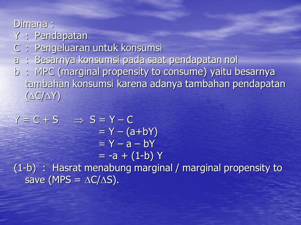Dimana : Y : Pendapatan C : Pengeluaran untuk konsumsi a : Besarnya konsumsi pada saat pendapatan nol b : MPC (marginal propensity to consume) yaitu besarnya tambahan konsumsi karena adanya tambahan pendapatan (C/Y) Y = C + S  S = Y – C = Y – (a+bY) = Y – a – bY = -a + (1-b) Y (1-b) : Hasrat menabung marginal / marginal propensity to save (MPS = C/S).
