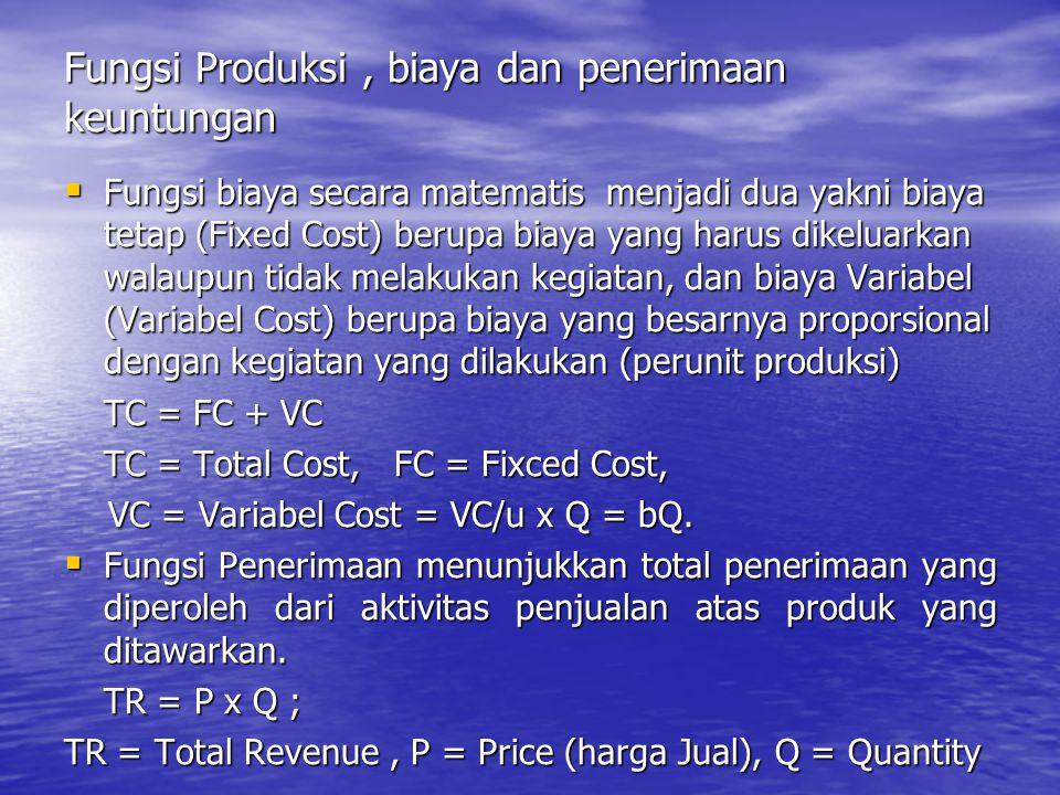 Fungsi Produksi , biaya dan penerimaan keuntungan