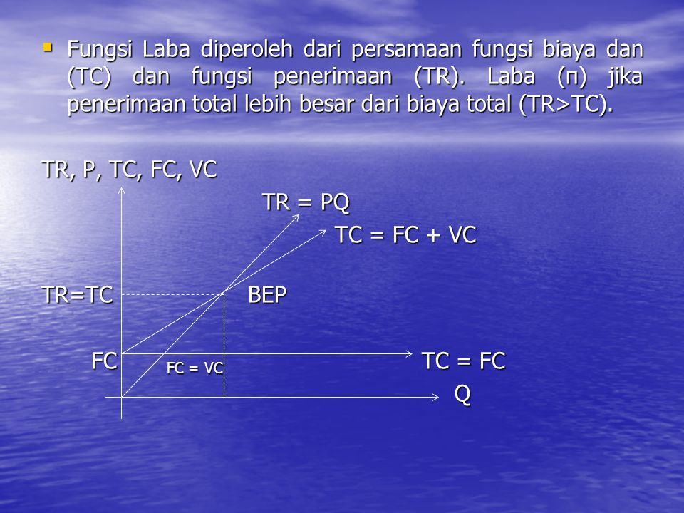 Fungsi Laba diperoleh dari persamaan fungsi biaya dan (TC) dan fungsi penerimaan (TR). Laba (π) jika penerimaan total lebih besar dari biaya total (TR>TC).