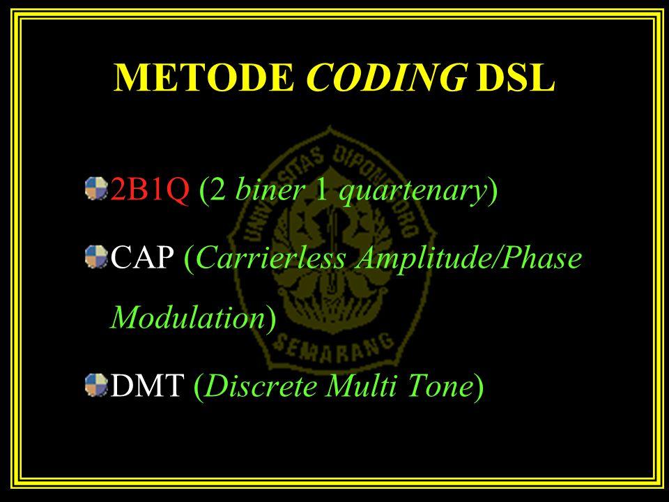 METODE CODING DSL 2B1Q (2 biner 1 quartenary)