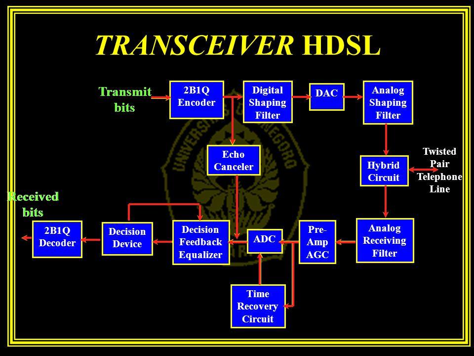TRANSCEIVER HDSL Transmit bits Transmit bits Received bits