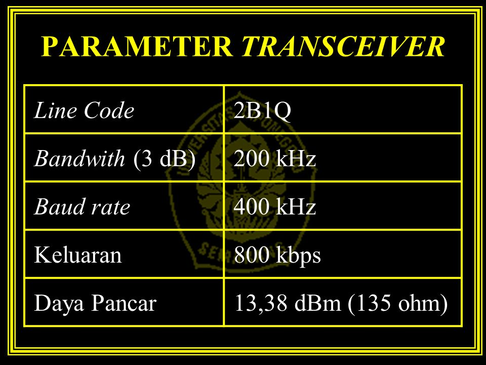 PARAMETER TRANSCEIVER