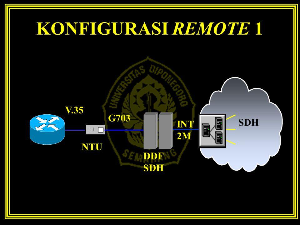 KONFIGURASI REMOTE 1 V.35 G703 DDF SDH INT 2M SDH NTU
