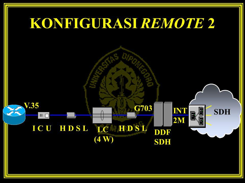KONFIGURASI REMOTE 2 V.35 G703 INT 2M SDH I C U H D S L LC (4 W)