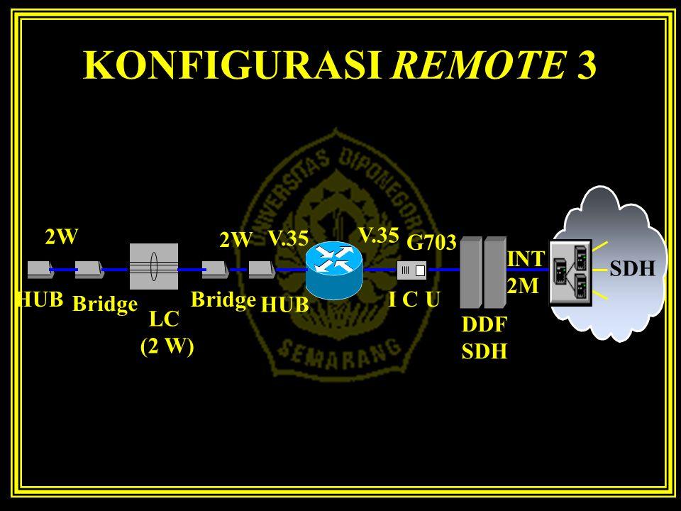 KONFIGURASI REMOTE 3 2W 2W V.35 V.35 G703 INT 2M SDH HUB Bridge I C U