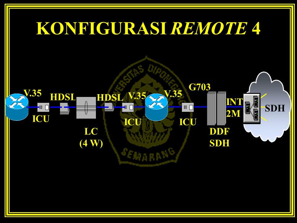 KONFIGURASI REMOTE 4 G703 V.35 V.35 HDSL HDSL V.35 INT 2M SDH ICU ICU