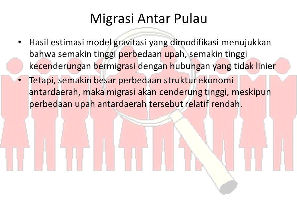 Migrasi Antar Pulau
