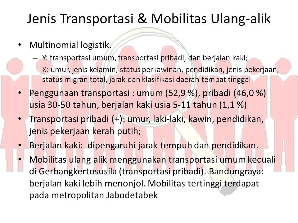 Jenis Transportasi & Mobilitas Ulang-alik