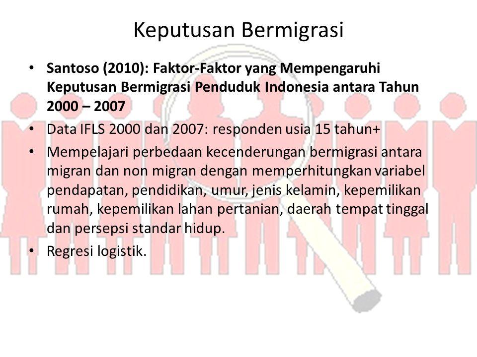 Keputusan Bermigrasi Santoso (2010): Faktor-Faktor yang Mempengaruhi Keputusan Bermigrasi Penduduk Indonesia antara Tahun 2000 – 2007.