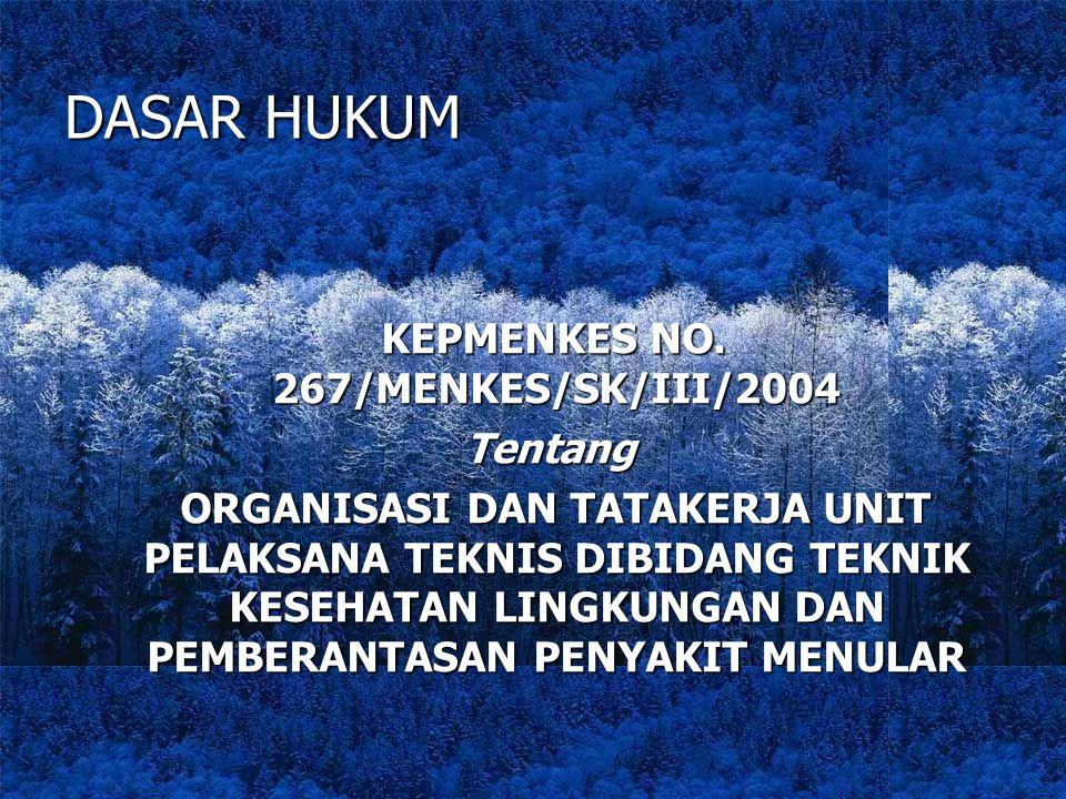 KEPMENKES NO. 267/MENKES/SK/III/2004