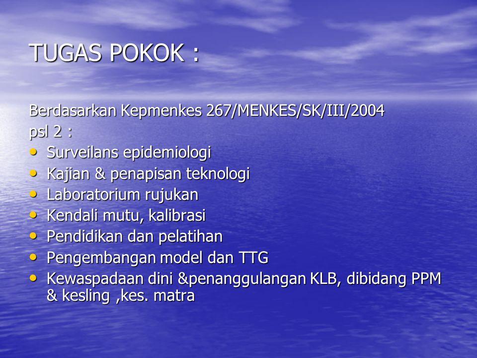 TUGAS POKOK : Berdasarkan Kepmenkes 267/MENKES/SK/III/2004 psl 2 :