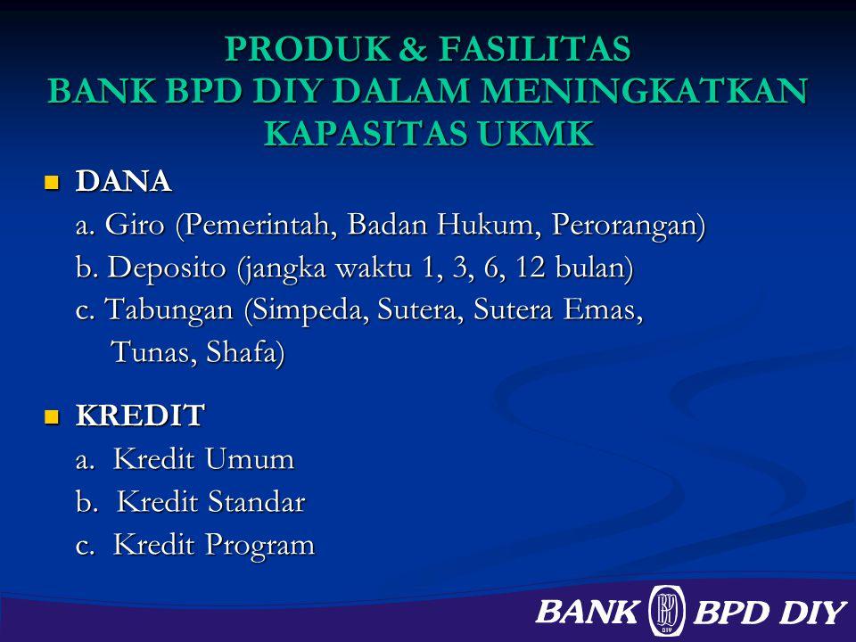 PRODUK & FASILITAS BANK BPD DIY DALAM MENINGKATKAN KAPASITAS UKMK