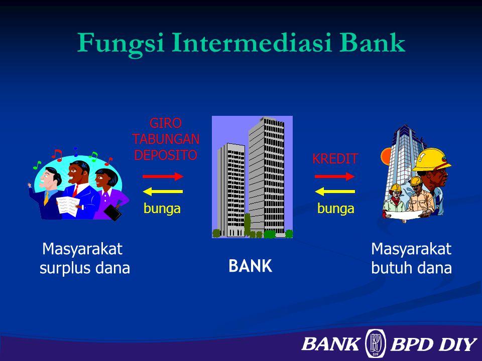 Fungsi Intermediasi Bank