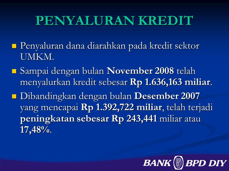 PENYALURAN KREDIT Penyaluran dana diarahkan pada kredit sektor UMKM.