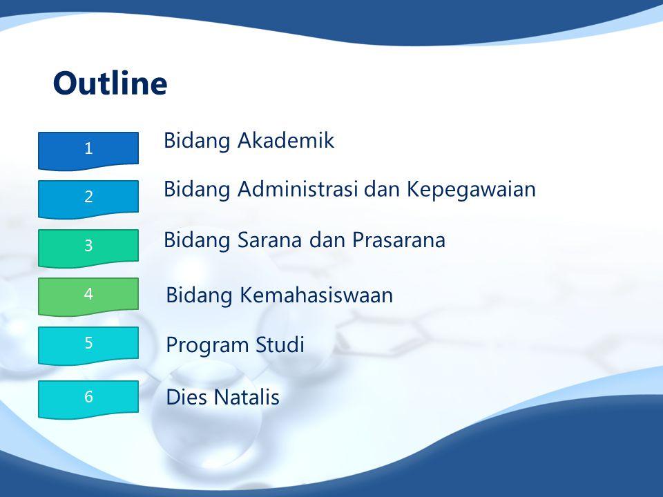 Outline Bidang Akademik Bidang Administrasi dan Kepegawaian