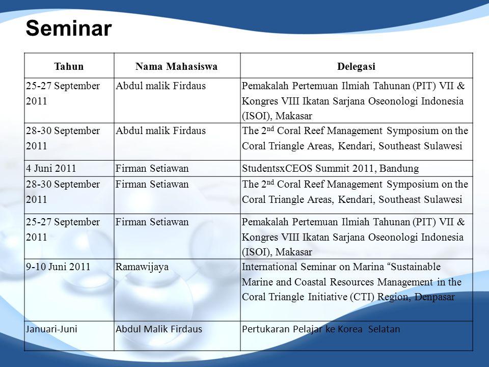 Seminar Tahun Nama Mahasiswa Delegasi 25-27 September 2011