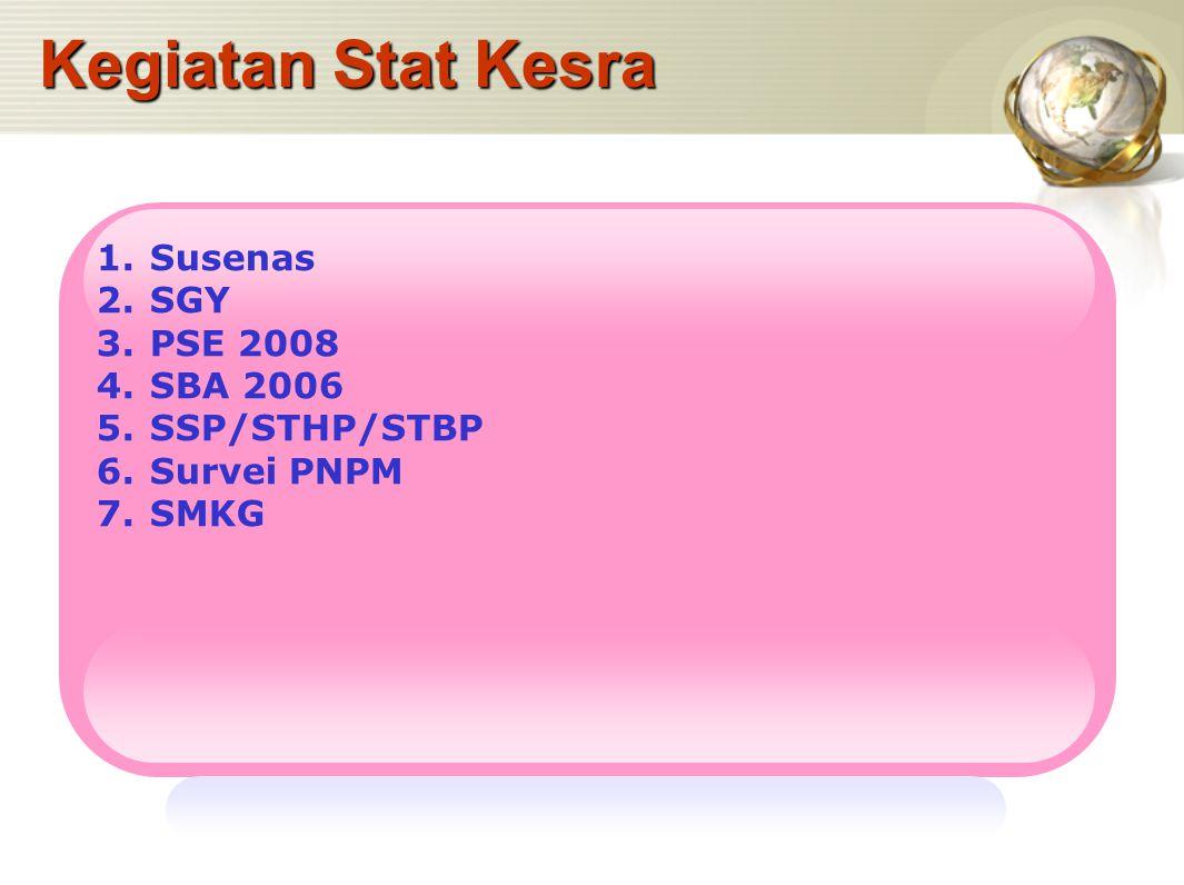Kegiatan Stat Kesra Susenas SGY PSE 2008 SBA 2006 SSP/STHP/STBP