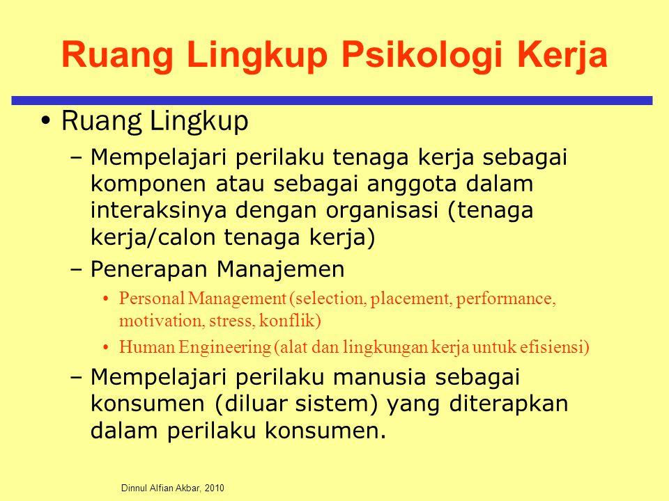 Ruang Lingkup Psikologi Kerja