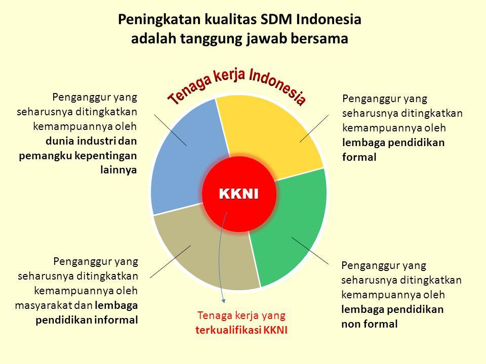 Peningkatan kualitas SDM Indonesia adalah tanggung jawab bersama
