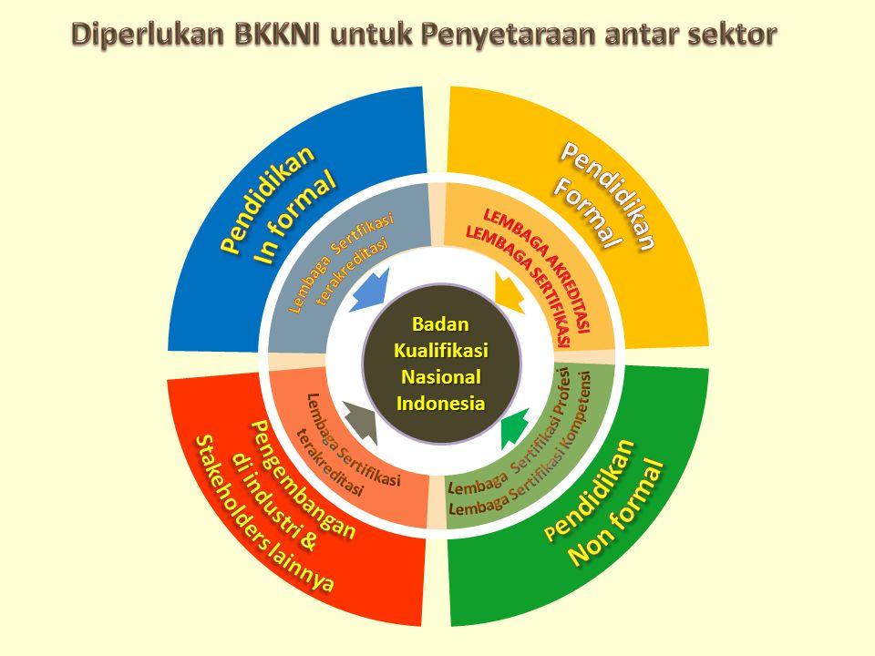 Diperlukan BKKNI untuk Penyetaraan antar sektor