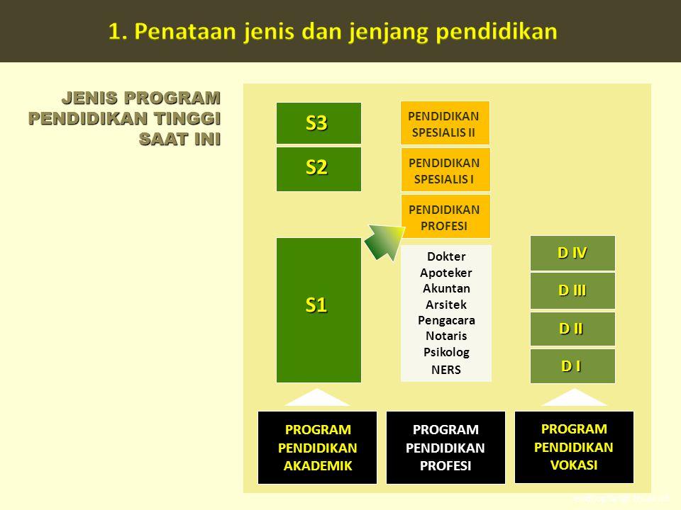 1. Penataan jenis dan jenjang pendidikan