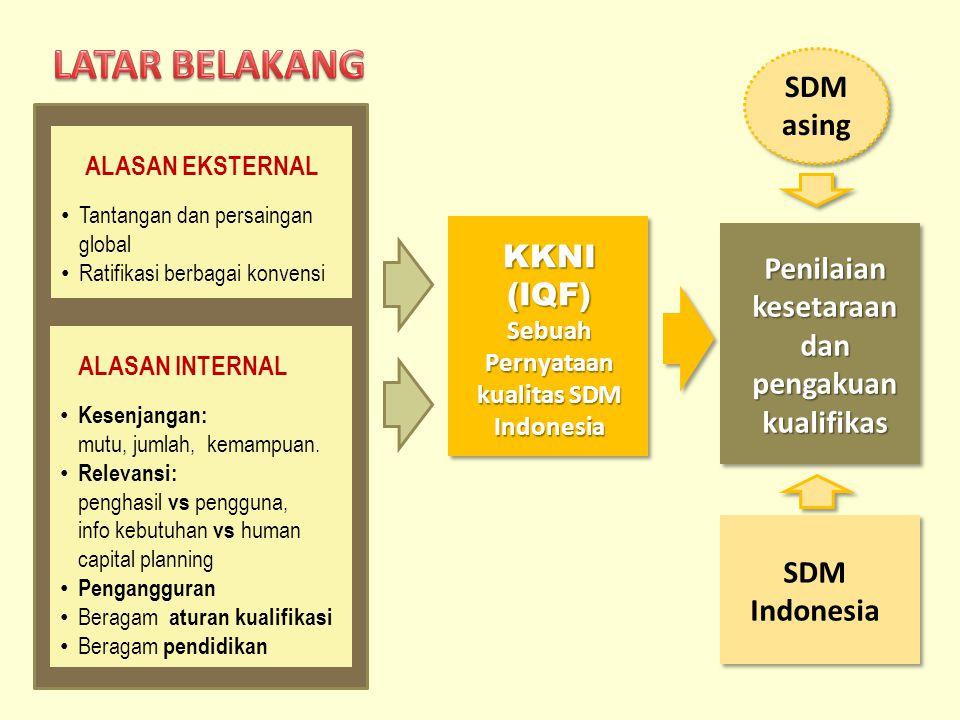 Sebuah Pernyataan kualitas SDM Indonesia Penilaian kesetaraan dan