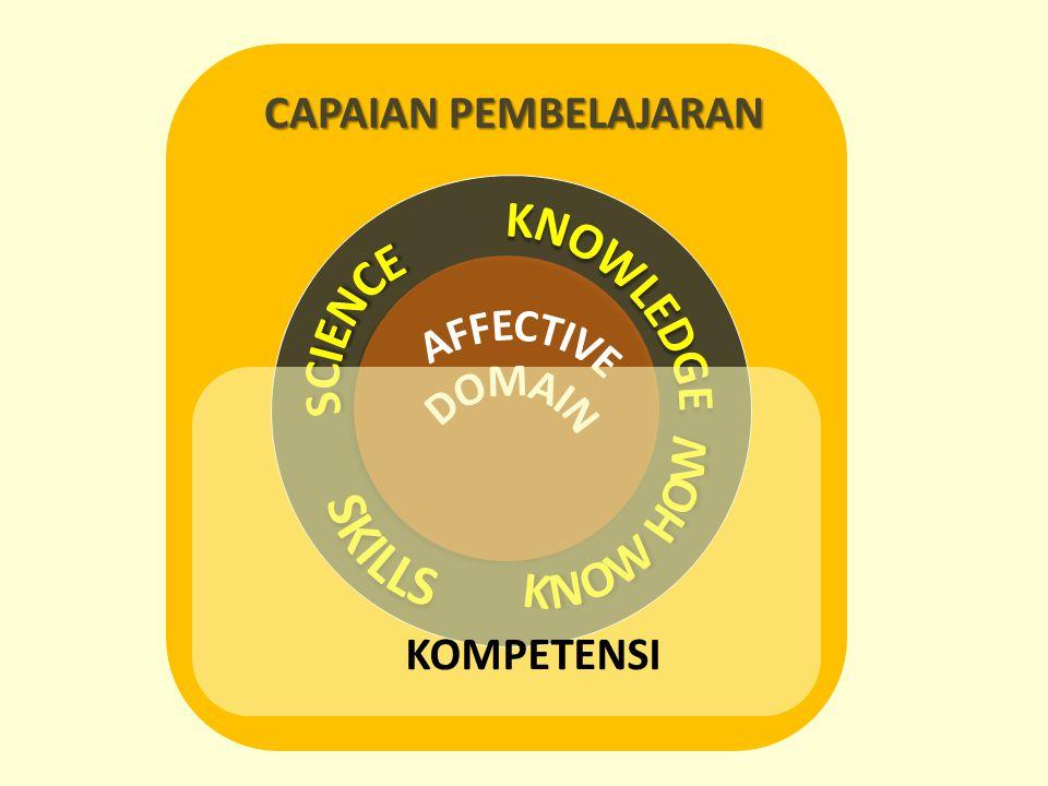 Capaian Pembelajaran: