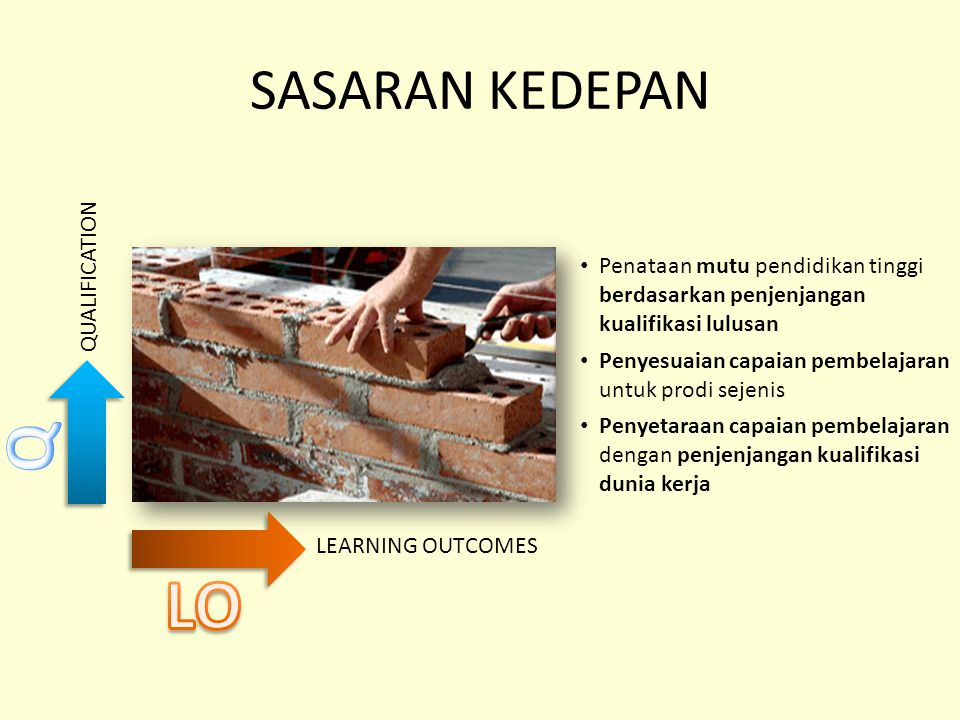 Q LO SASARAN KEDEPAN QUALIFICATION