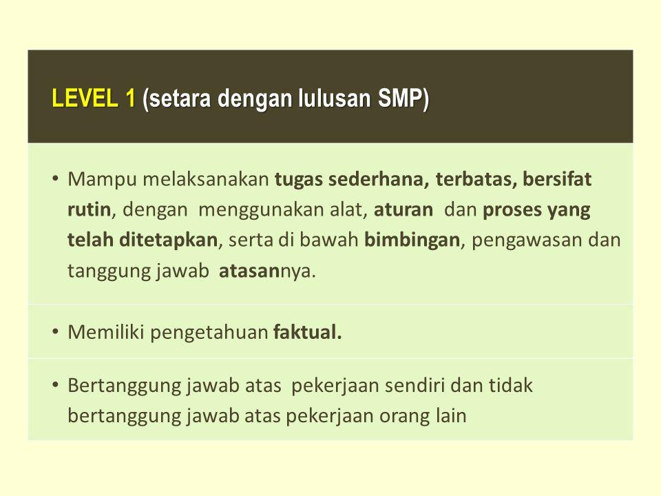 LEVEL 1 (setara dengan lulusan SMP)